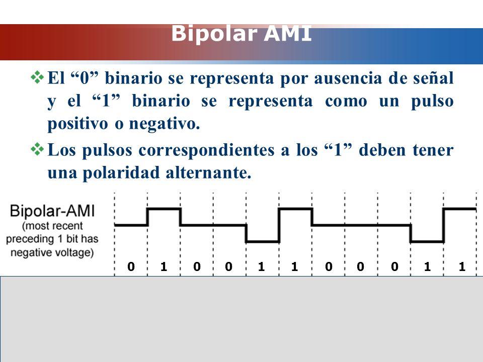 Bipolar AMI El 0 binario se representa por ausencia de señal y el 1 binario se representa como un pulso positivo o negativo.