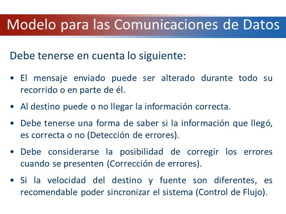 Modelo para las Comunicaciones de Datos