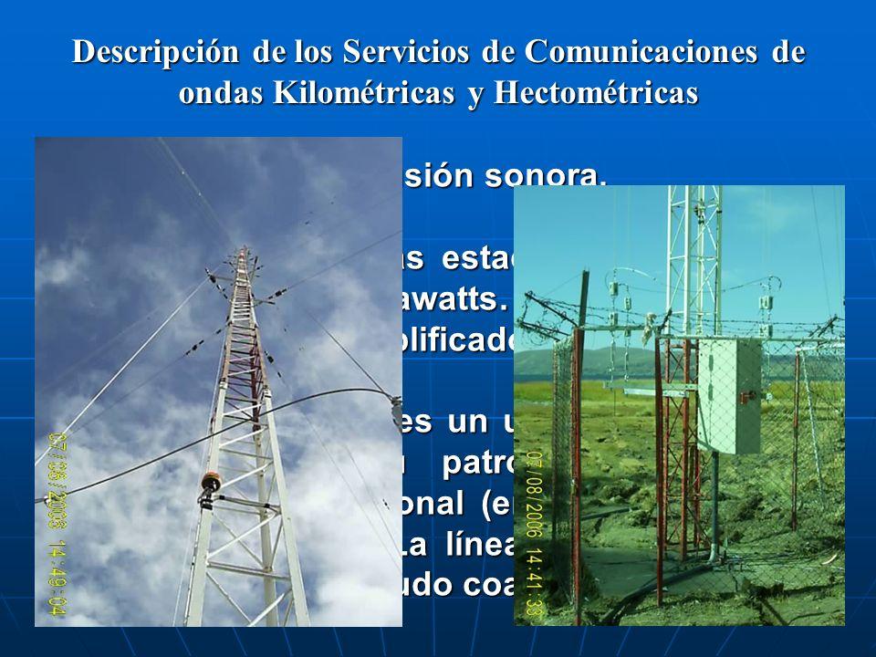 Descripción de los Servicios de Comunicaciones de ondas Kilométricas y Hectométricas