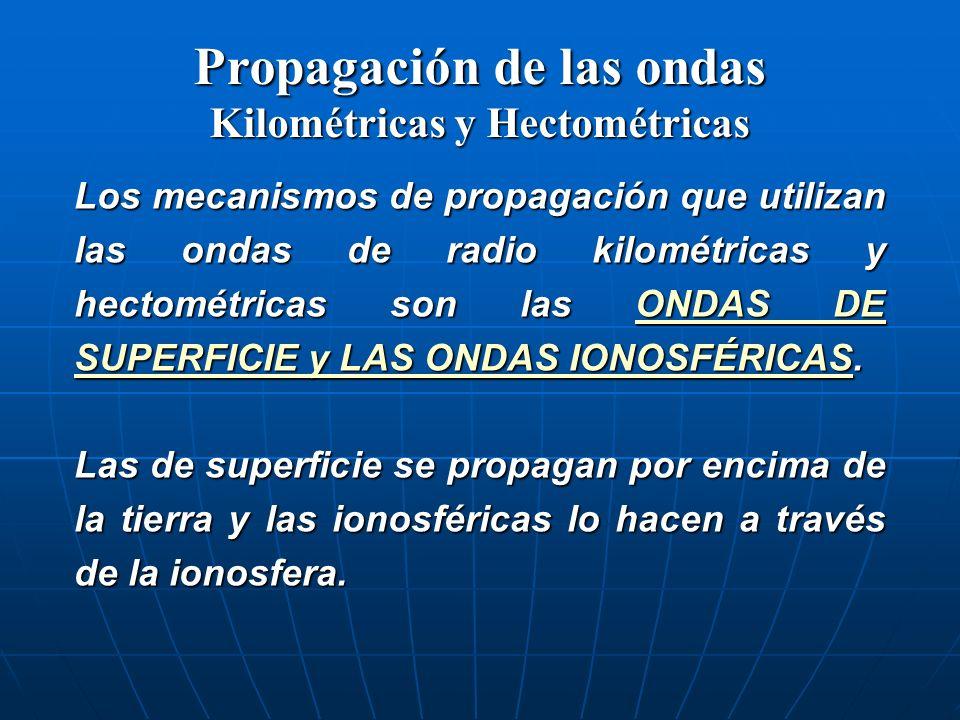 Propagación de las ondas Kilométricas y Hectométricas