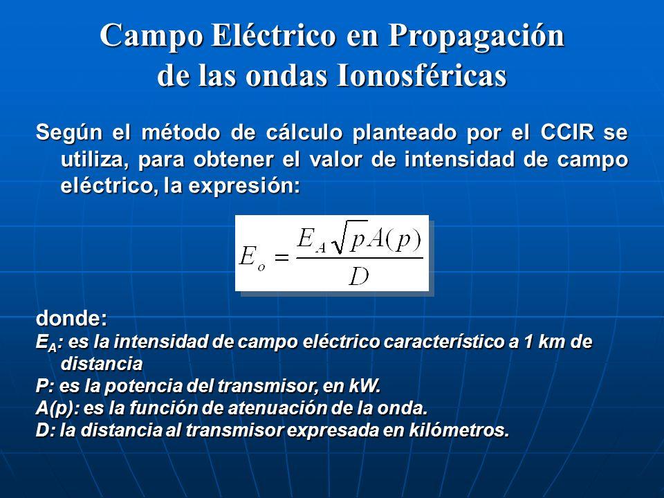 Campo Eléctrico en Propagación de las ondas Ionosféricas