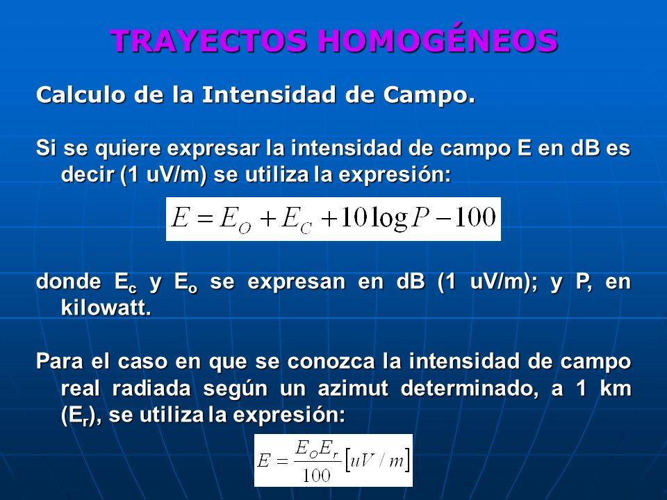 TRAYECTOS HOMOGÉNEOS Calculo de la Intensidad de Campo.