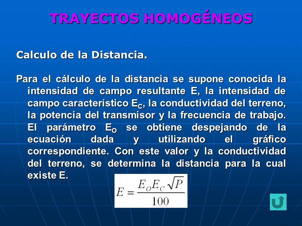 TRAYECTOS HOMOGÉNEOS Calculo de la Distancia.