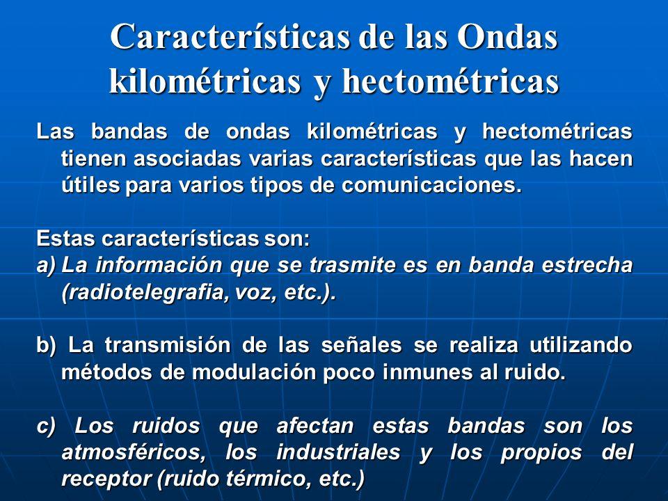 Características de las Ondas kilométricas y hectométricas