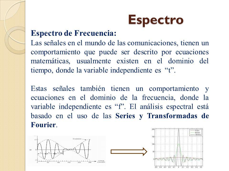 Espectro Espectro de Frecuencia: