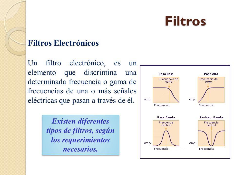 Filtros Filtros Electrónicos