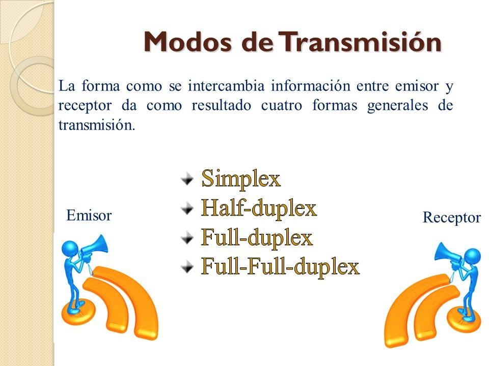 Modos de Transmisión Simplex Half-duplex Full-duplex Full-Full-duplex