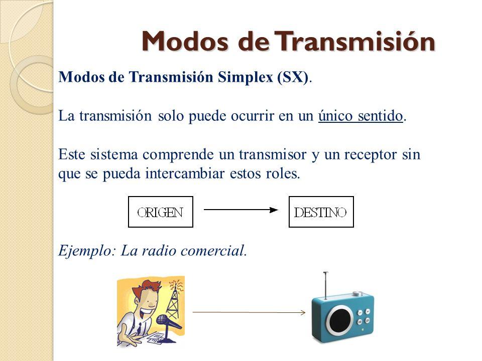 Modos de Transmisión Modos de Transmisión Simplex (SX).