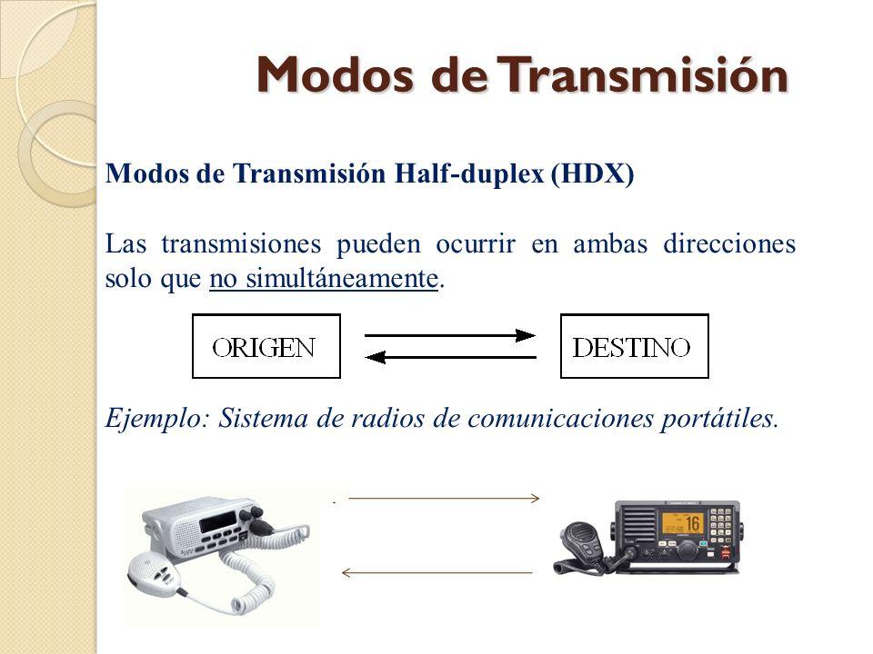 Modos de Transmisión Modos de Transmisión Half-duplex (HDX)