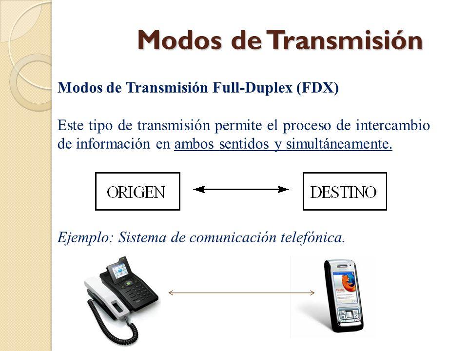 Modos de Transmisión Modos de Transmisión Full-Duplex (FDX)