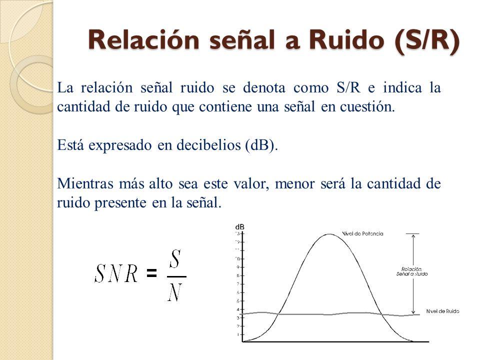 Relación señal a Ruido (S/R)
