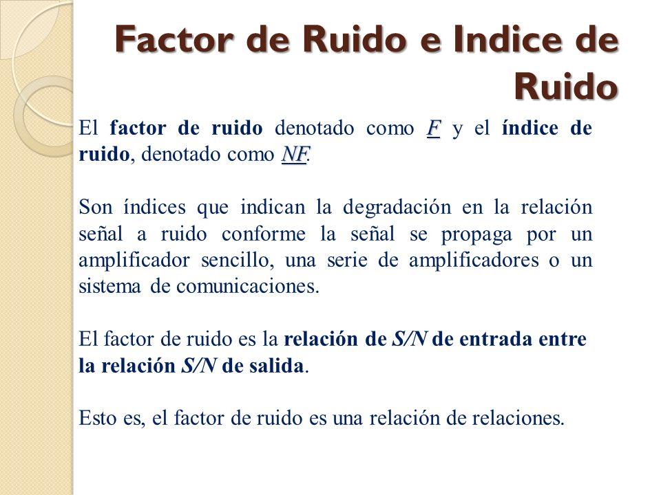 Factor de Ruido e Indice de Ruido