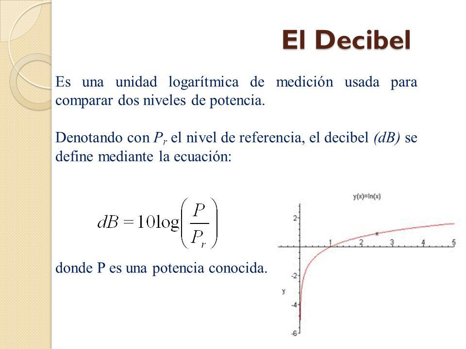 El Decibel Es una unidad logarítmica de medición usada para comparar dos niveles de potencia.