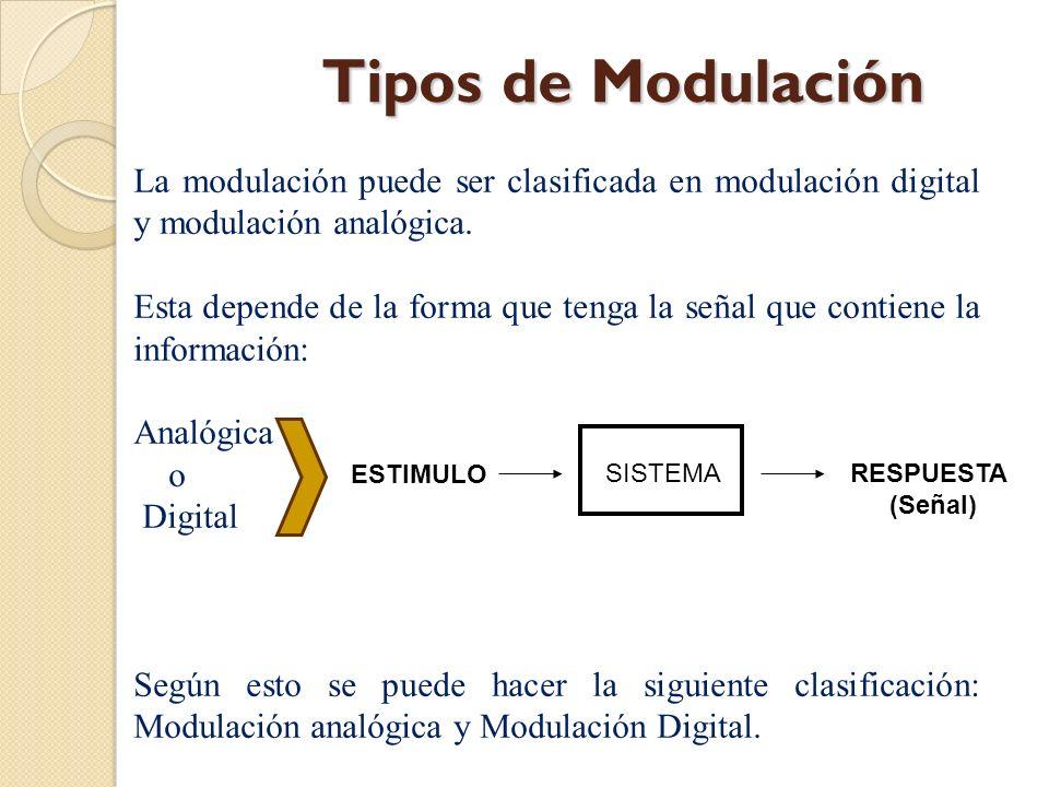 Tipos de Modulación La modulación puede ser clasificada en modulación digital y modulación analógica.