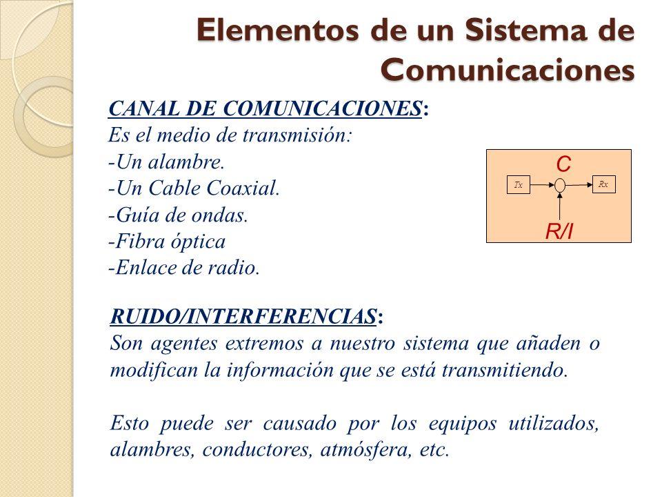 Elementos de un Sistema de Comunicaciones