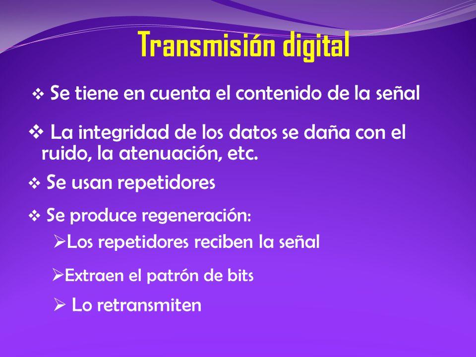 Transmisión digital Se tiene en cuenta el contenido de la señal. La integridad de los datos se daña con el ruido, la atenuación, etc.