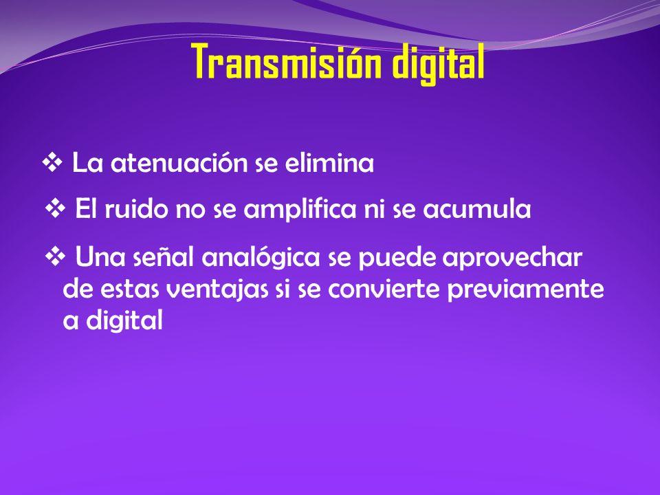 Transmisión digital La atenuación se elimina