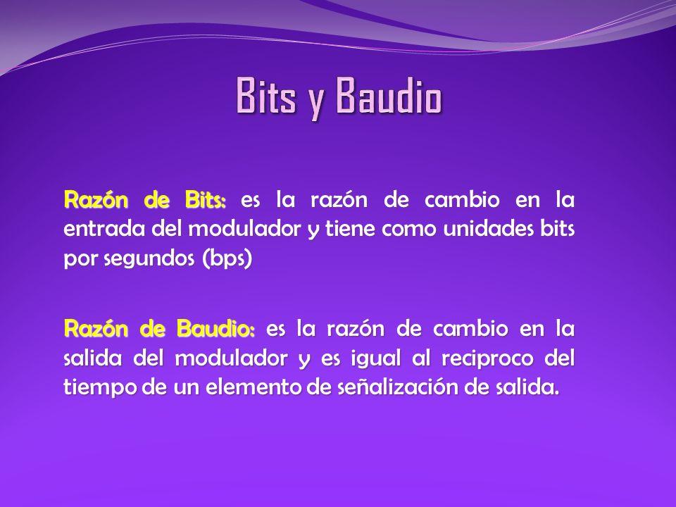 Bits y Baudio Razón de Bits: es la razón de cambio en la entrada del modulador y tiene como unidades bits por segundos (bps)