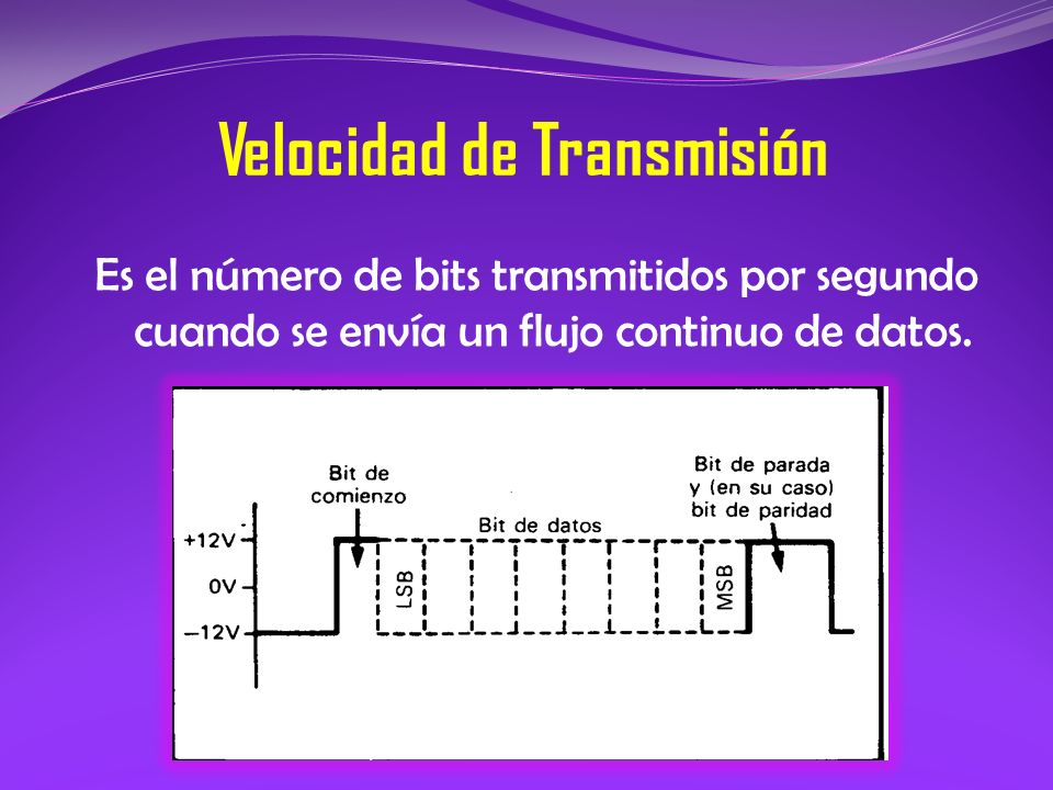 Velocidad de Transmisión
