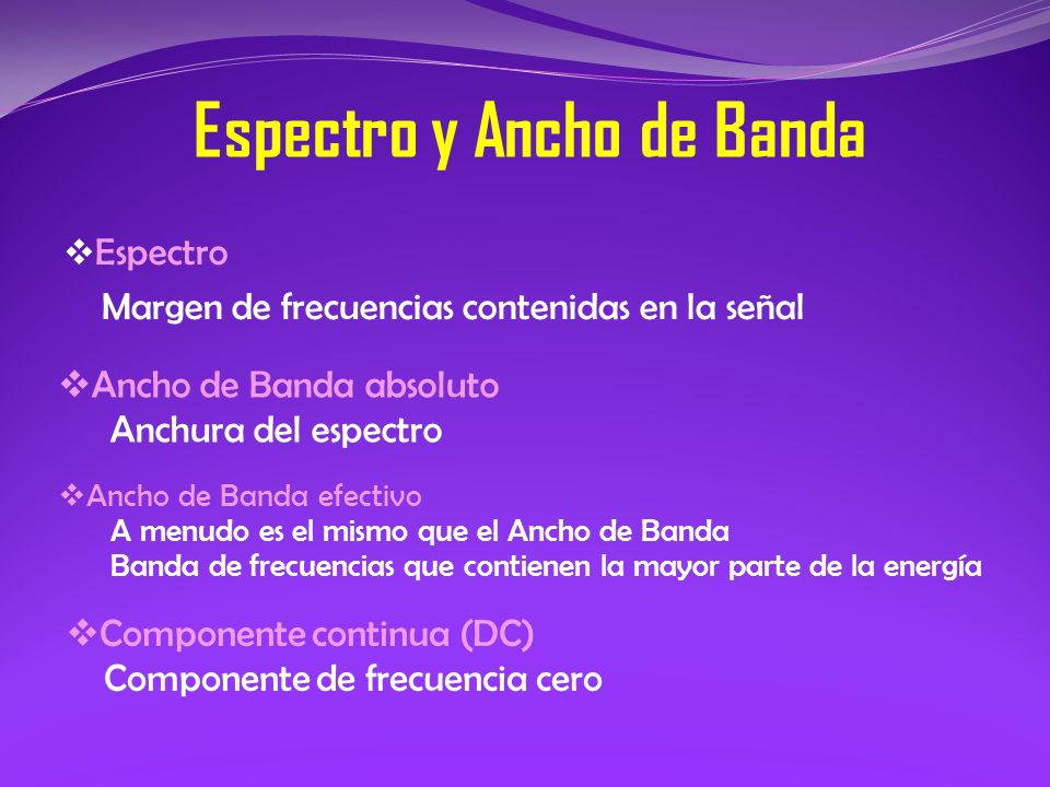 Espectro y Ancho de Banda