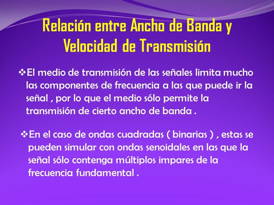 Relación entre Ancho de Banda y Velocidad de Transmisión