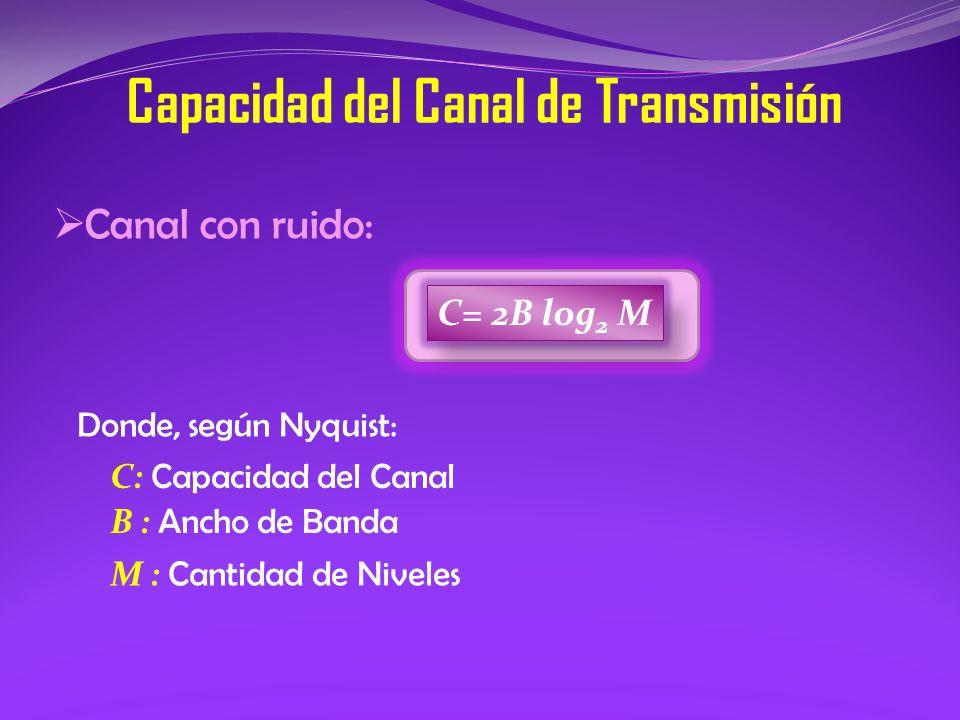 Capacidad del Canal de Transmisión