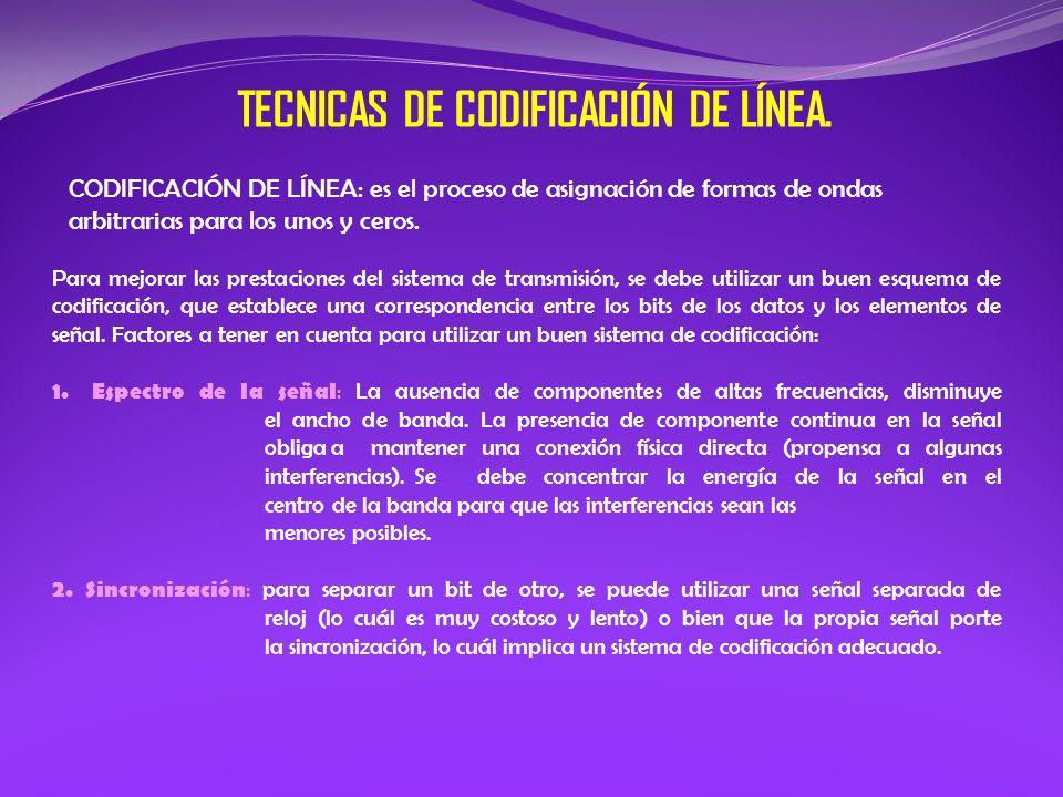 TECNICAS DE CODIFICACIÓN DE LÍNEA.