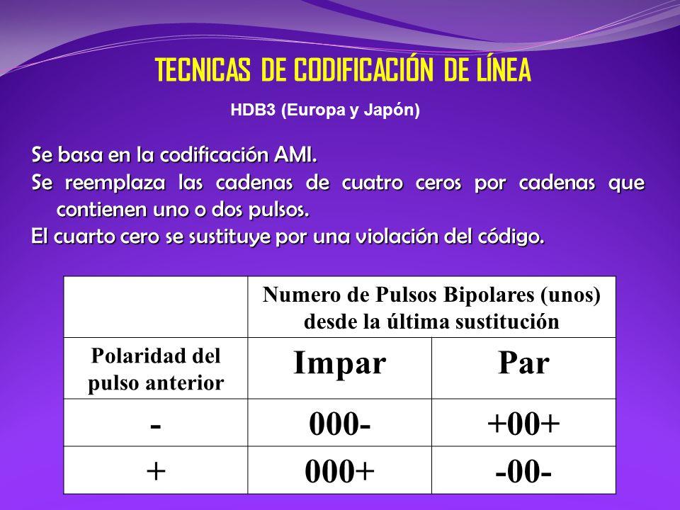 Impar Par - 000- +00+ + 000+ -00- TECNICAS DE CODIFICACIÓN DE LÍNEA