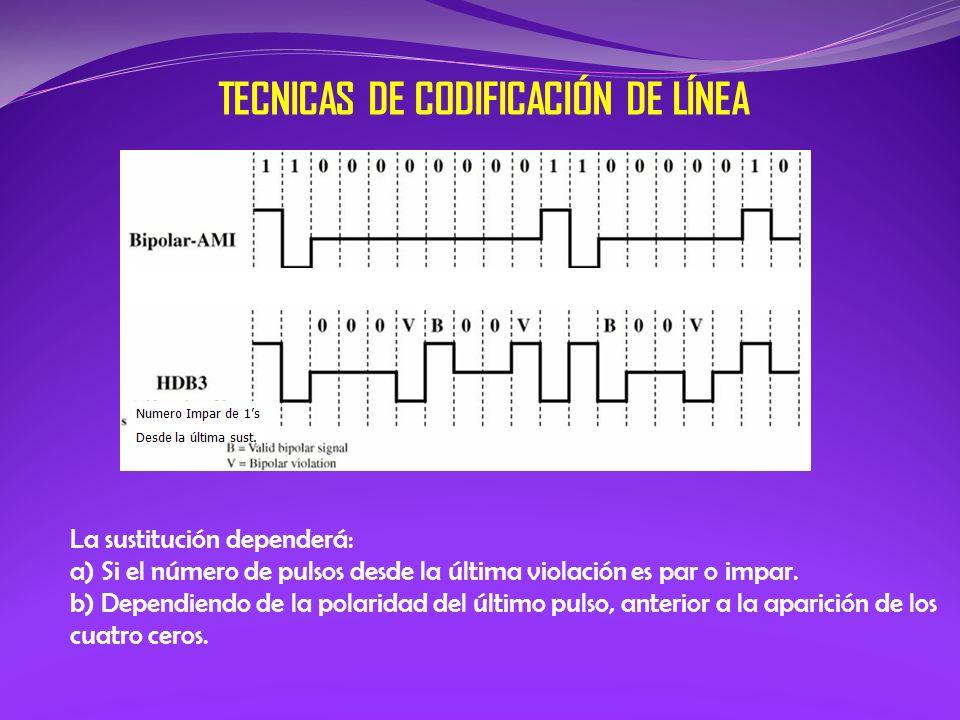 TECNICAS DE CODIFICACIÓN DE LÍNEA