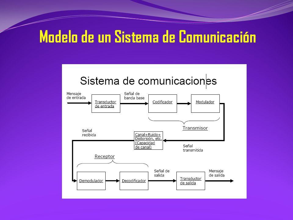 Modelo de un Sistema de Comunicación