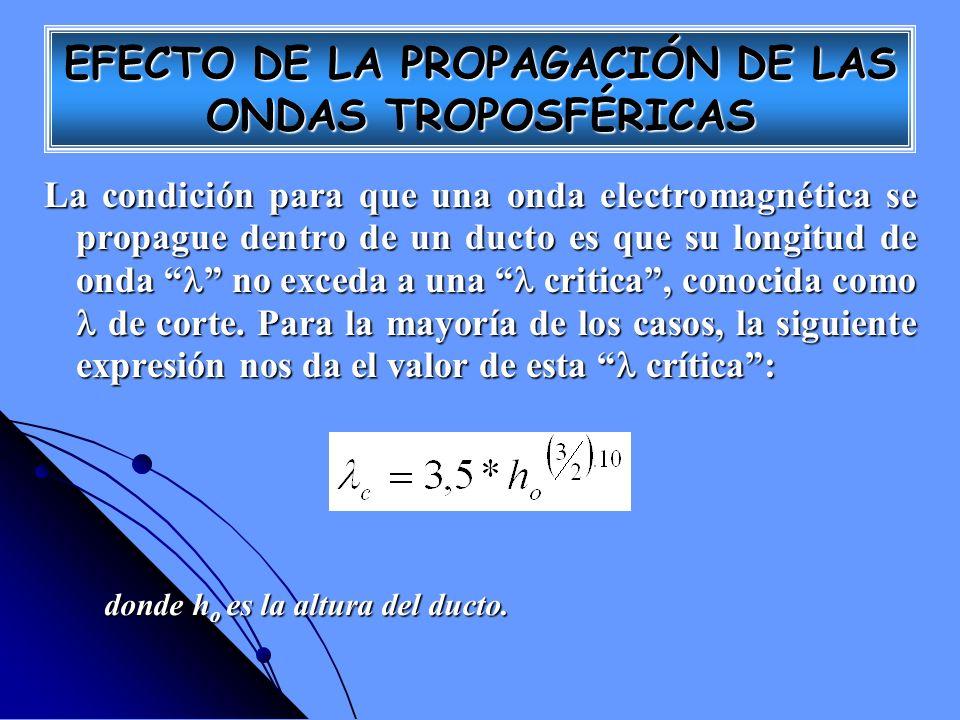 EFECTO DE LA PROPAGACIÓN DE LAS ONDAS TROPOSFÉRICAS