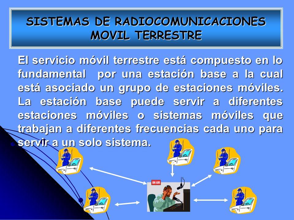 SISTEMAS DE RADIOCOMUNICACIONES MOVIL TERRESTRE