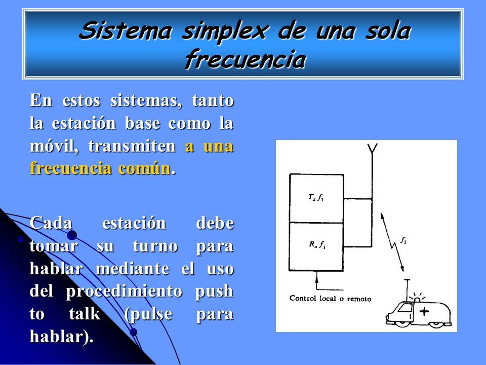 Sistema simplex de una sola frecuencia