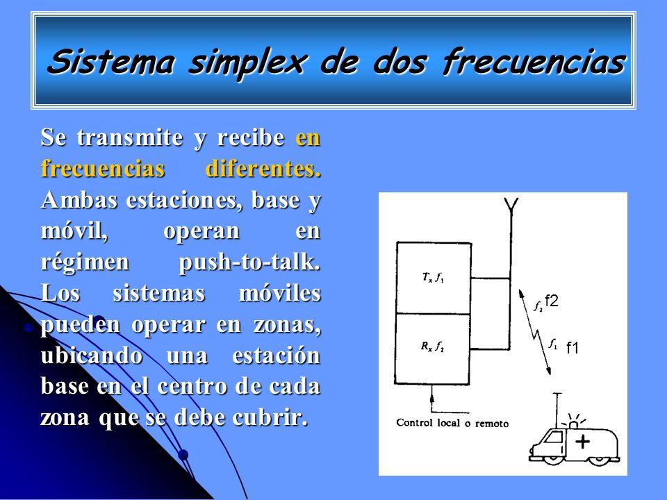 Sistema simplex de dos frecuencias
