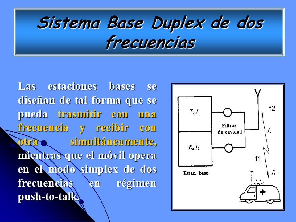 Sistema Base Duplex de dos frecuencias