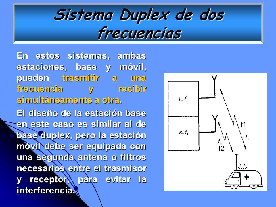 Sistema Duplex de dos frecuencias