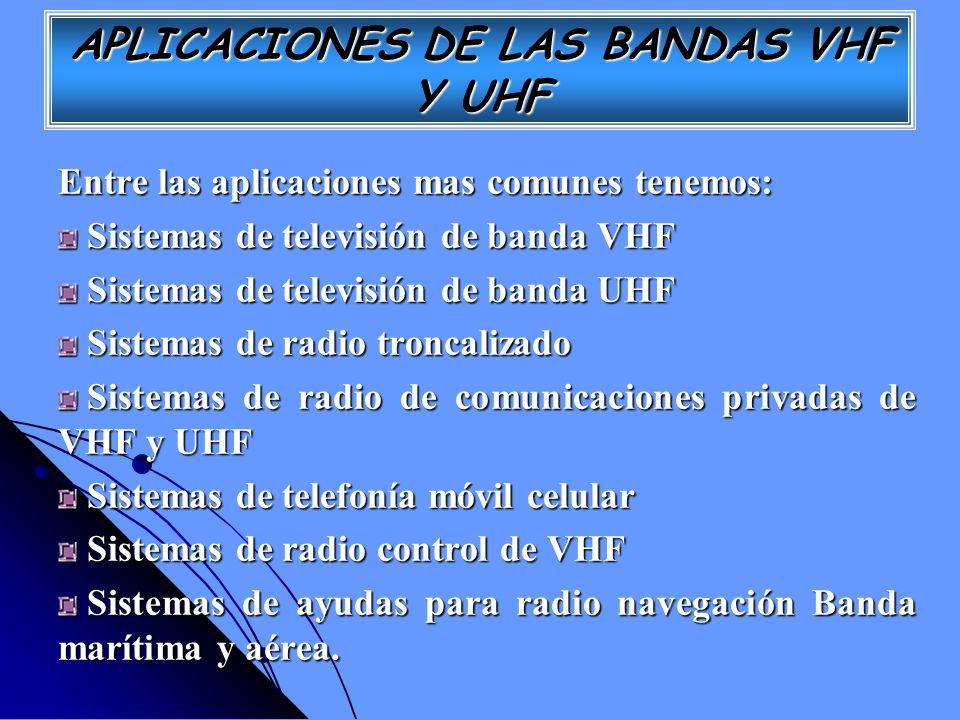 APLICACIONES DE LAS BANDAS VHF Y UHF