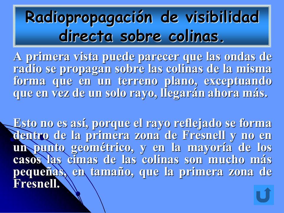 Radiopropagación de visibilidad directa sobre colinas.