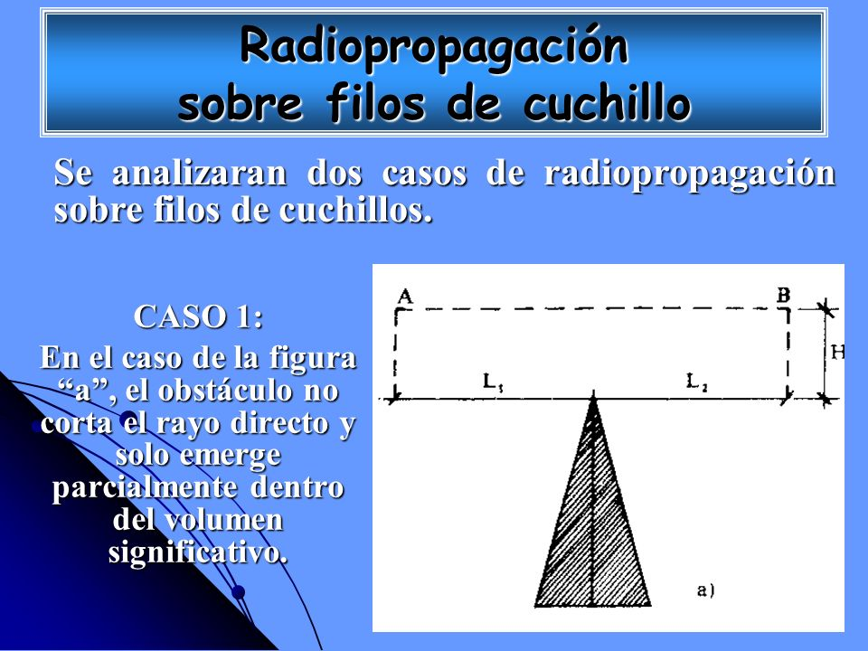 Radiopropagación sobre filos de cuchillo