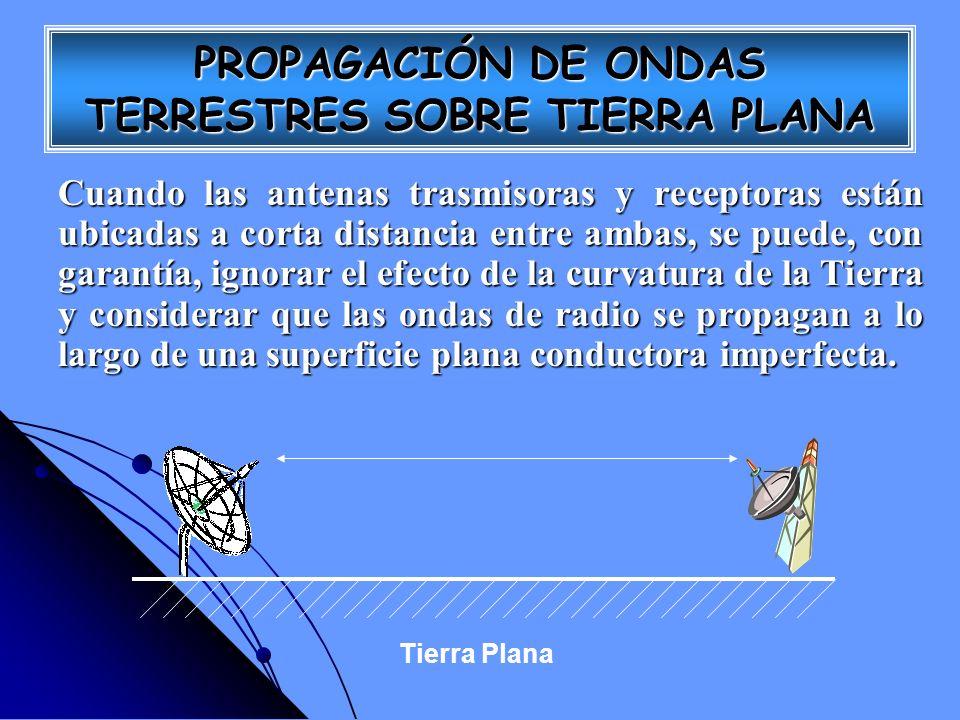 PROPAGACIÓN DE ONDAS TERRESTRES SOBRE TIERRA PLANA