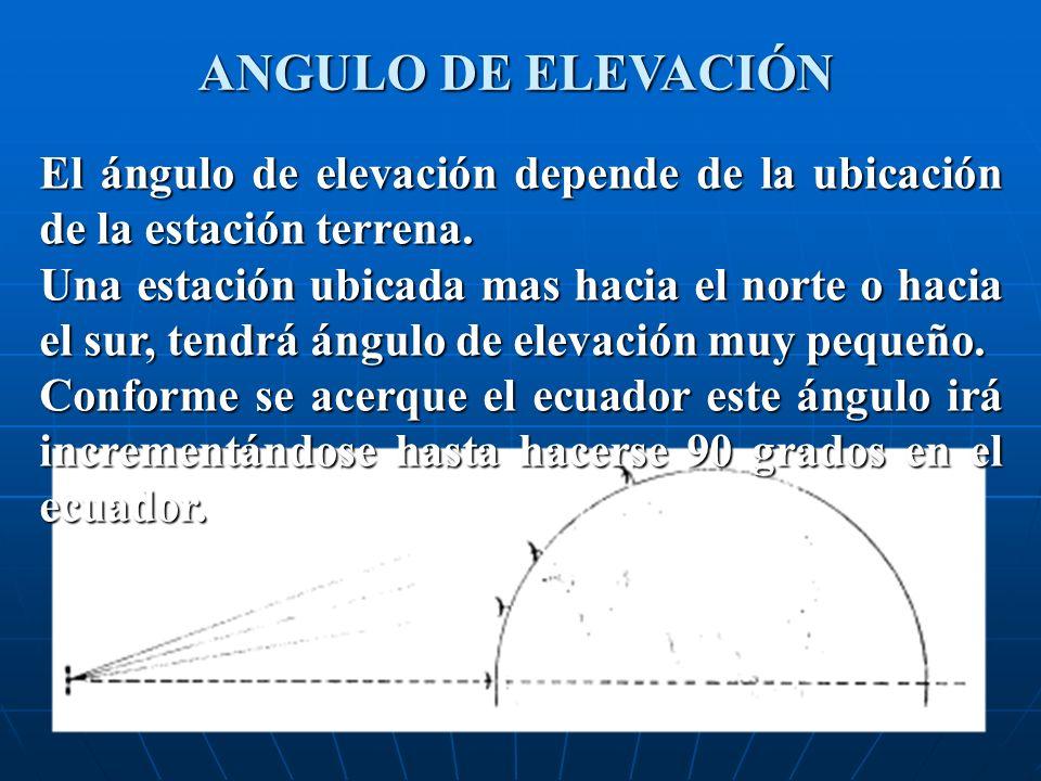 ANGULO DE ELEVACIÓN El ángulo de elevación depende de la ubicación de la estación terrena.