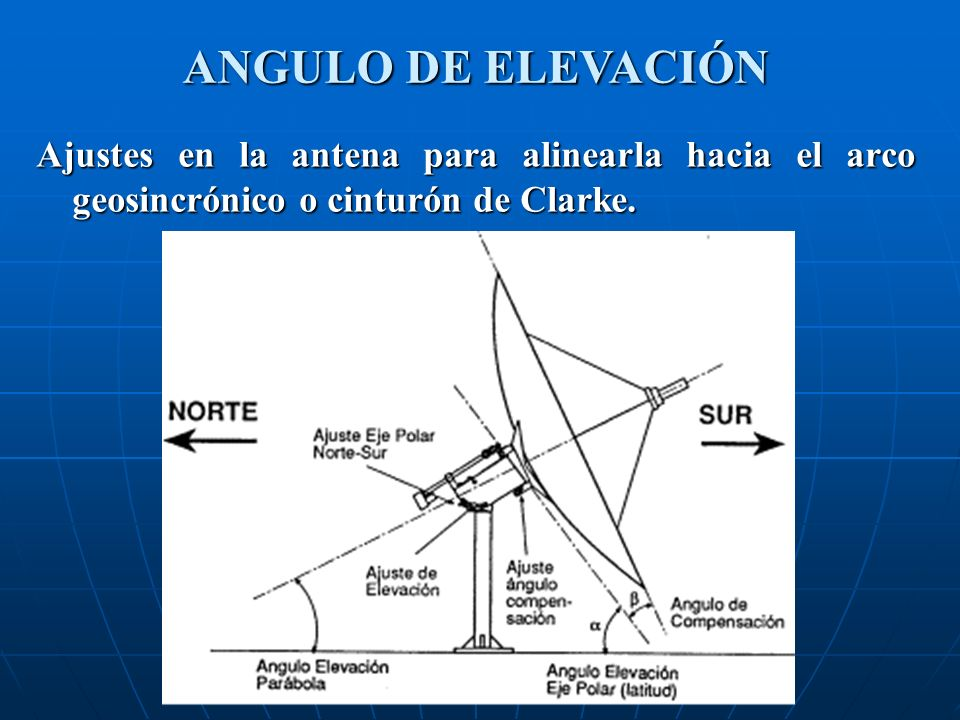 ANGULO DE ELEVACIÓNAjustes en la antena para alinearla hacia el arco geosincrónico o cinturón de Clarke.