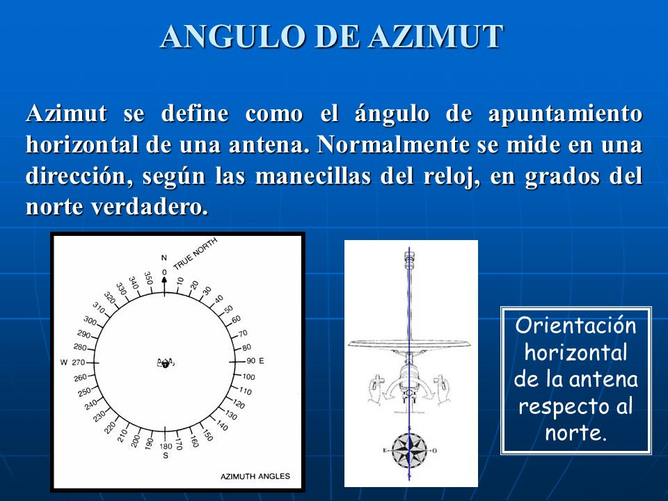 Orientación horizontal de la antena respecto al norte.