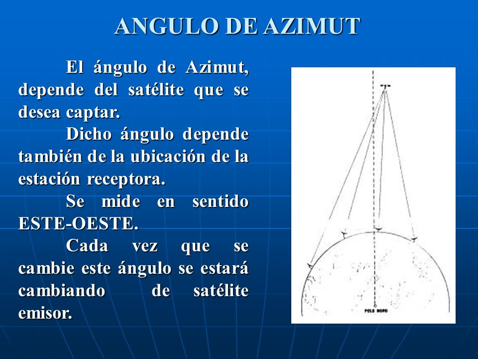 ANGULO DE AZIMUT El ángulo de Azimut, depende del satélite que se desea captar.
