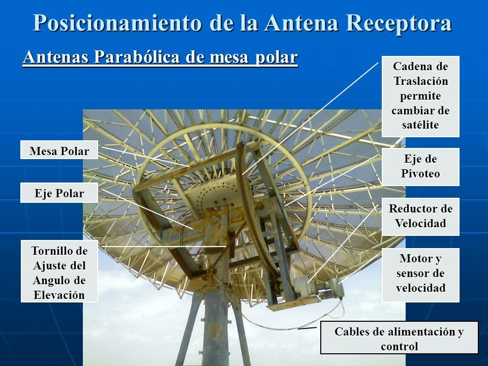 Posicionamiento de la Antena Receptora