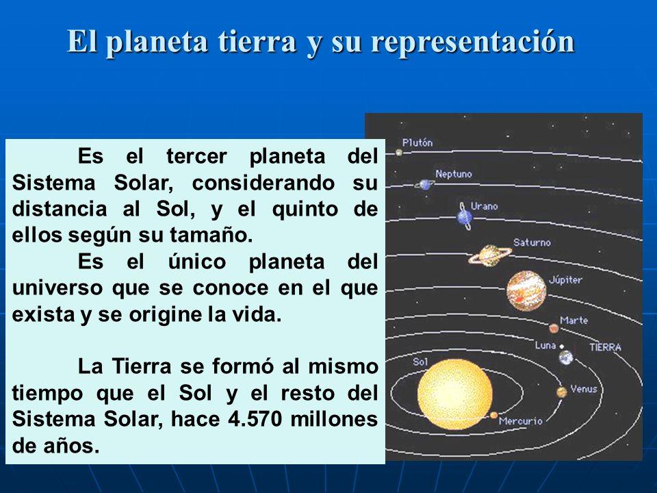 El planeta tierra y su representación