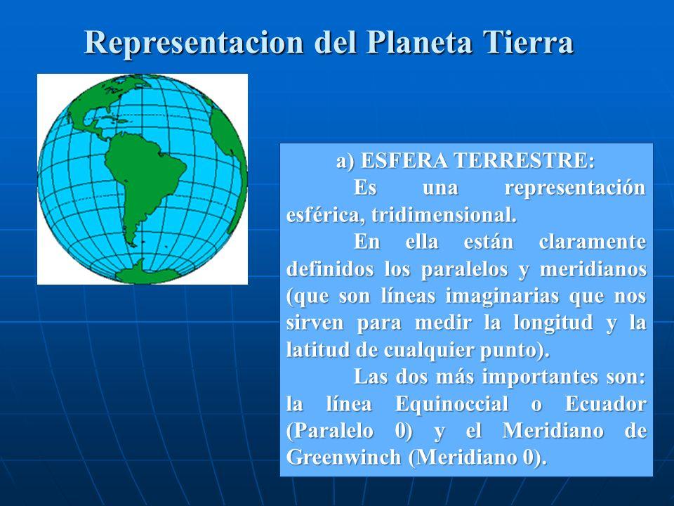 Representacion del Planeta Tierra