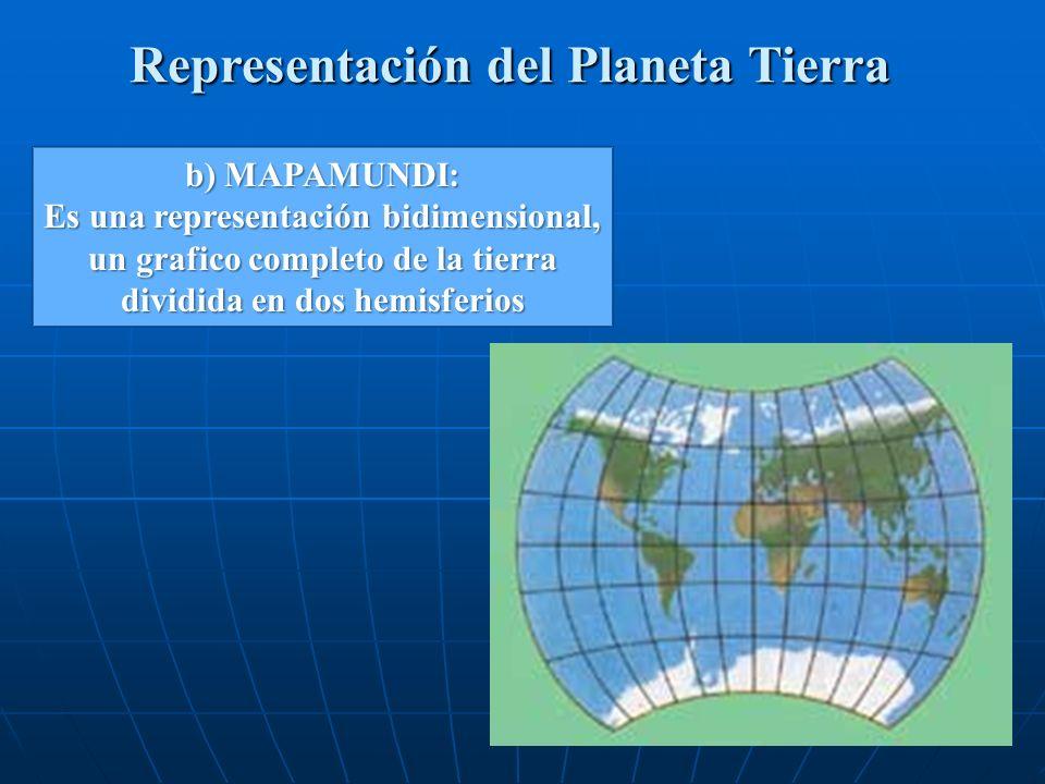 Representación del Planeta Tierra