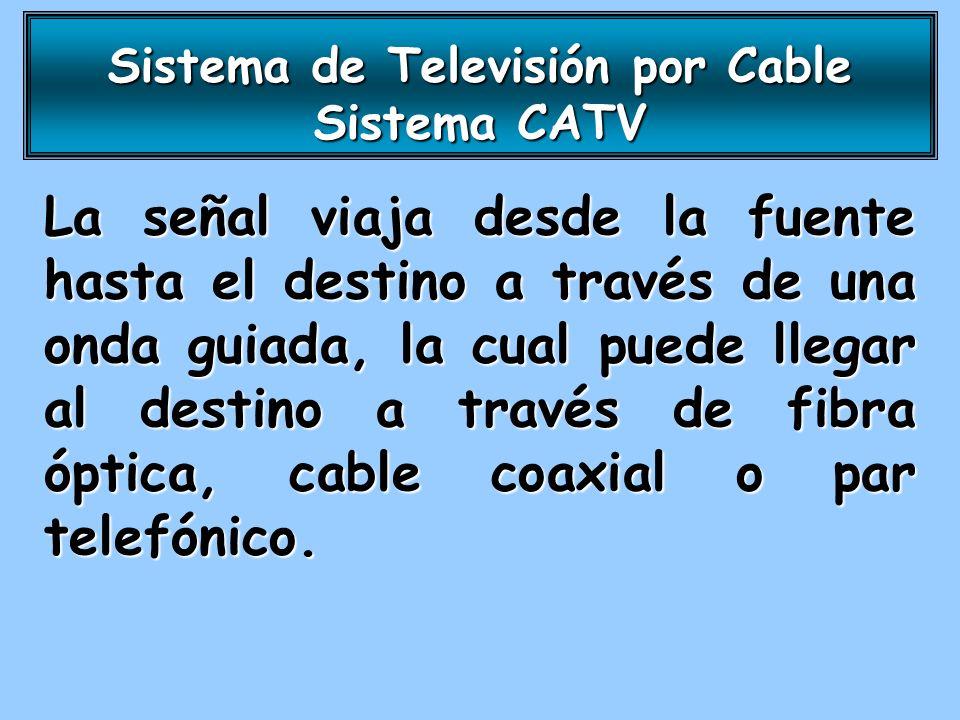 Sistema de Televisión por Cable Sistema CATV