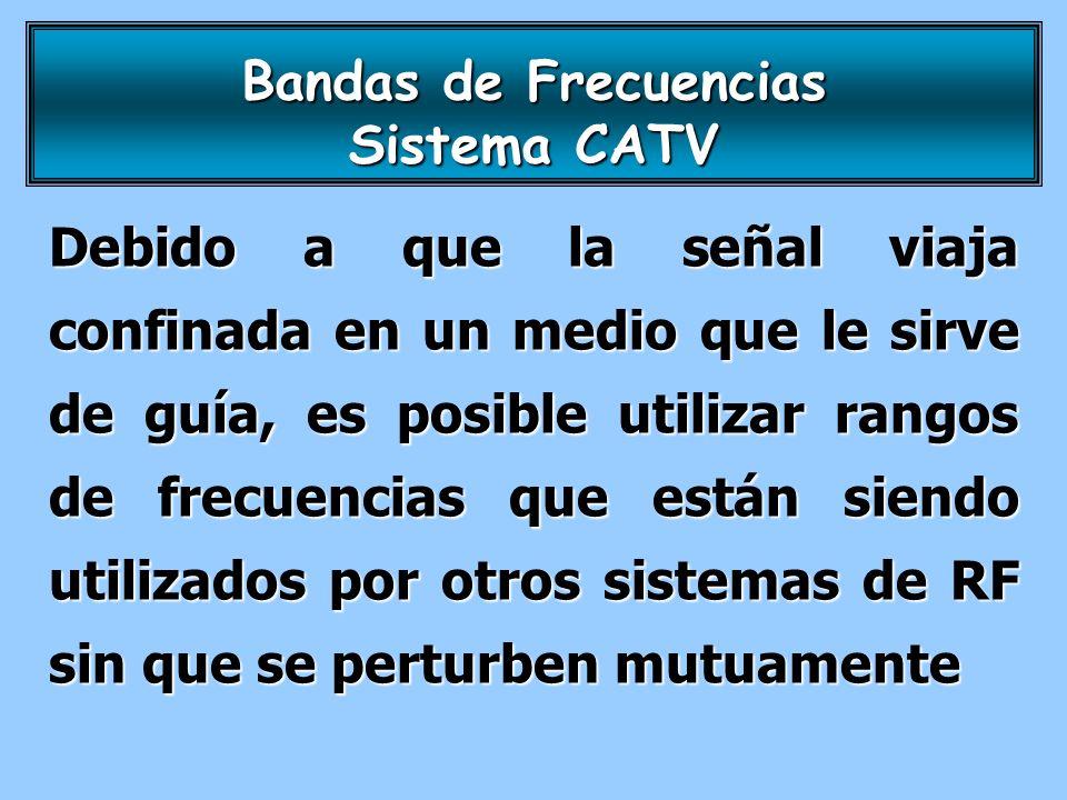 Bandas de Frecuencias Sistema CATV